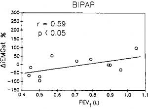 Figure-6