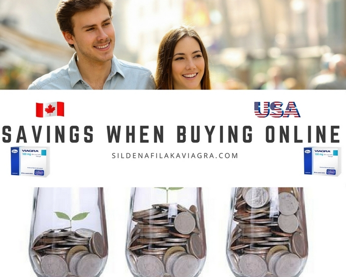 Savings when buying Online